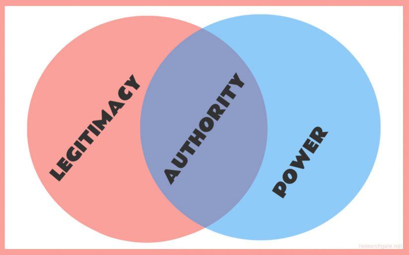 مشروعیّت و فلسفهٔ سیاسی