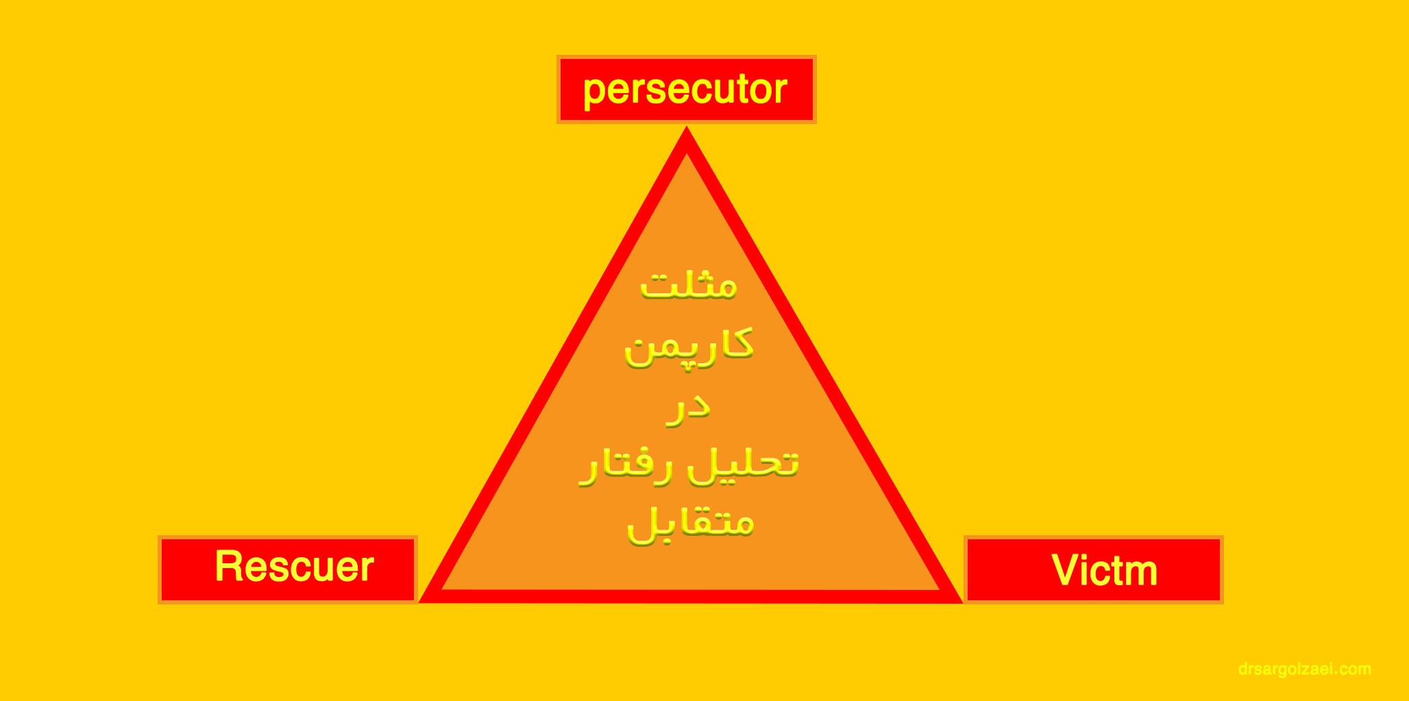 اختلالات شخصیت و مثلث کارپمن